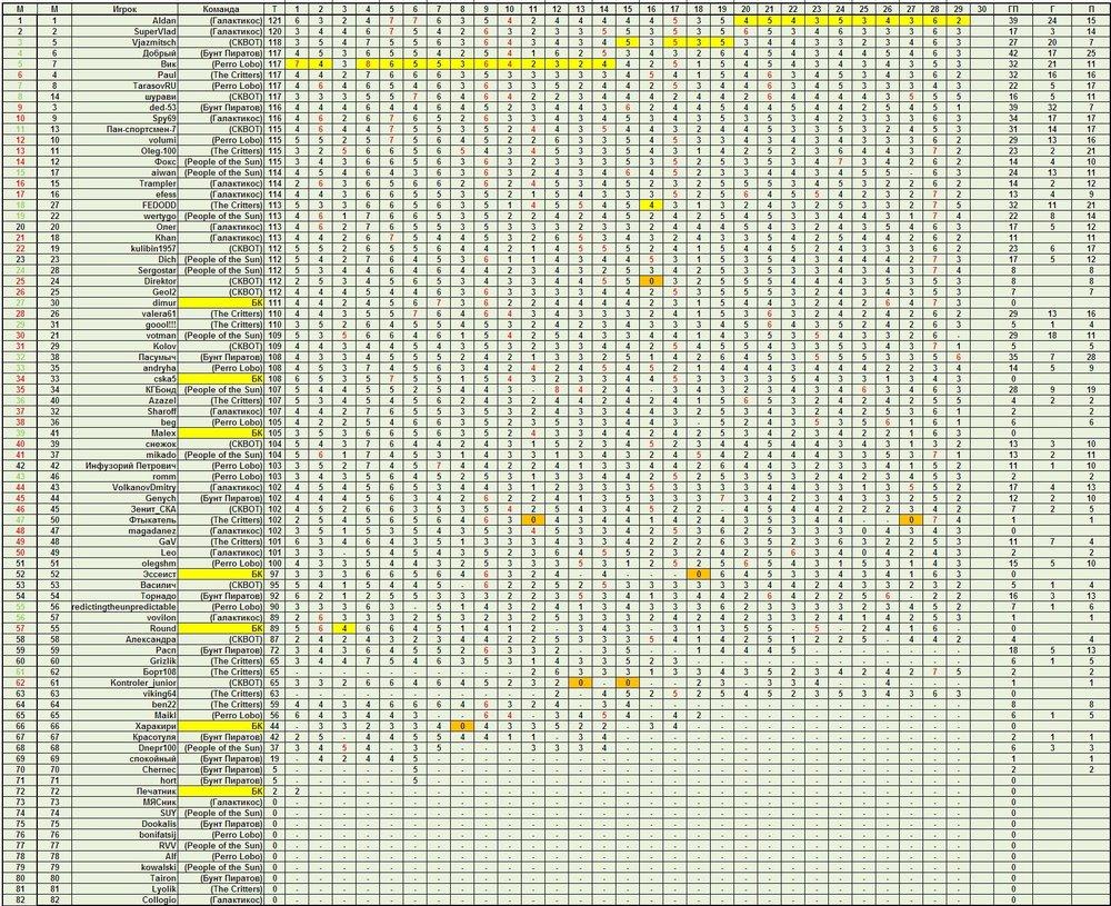 29onze_Players.jpg