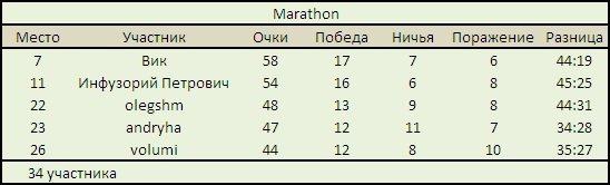 Total-Marathon.jpg